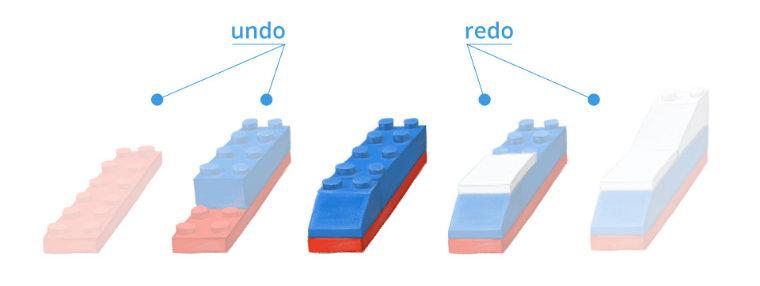 Flip Lego undo redo